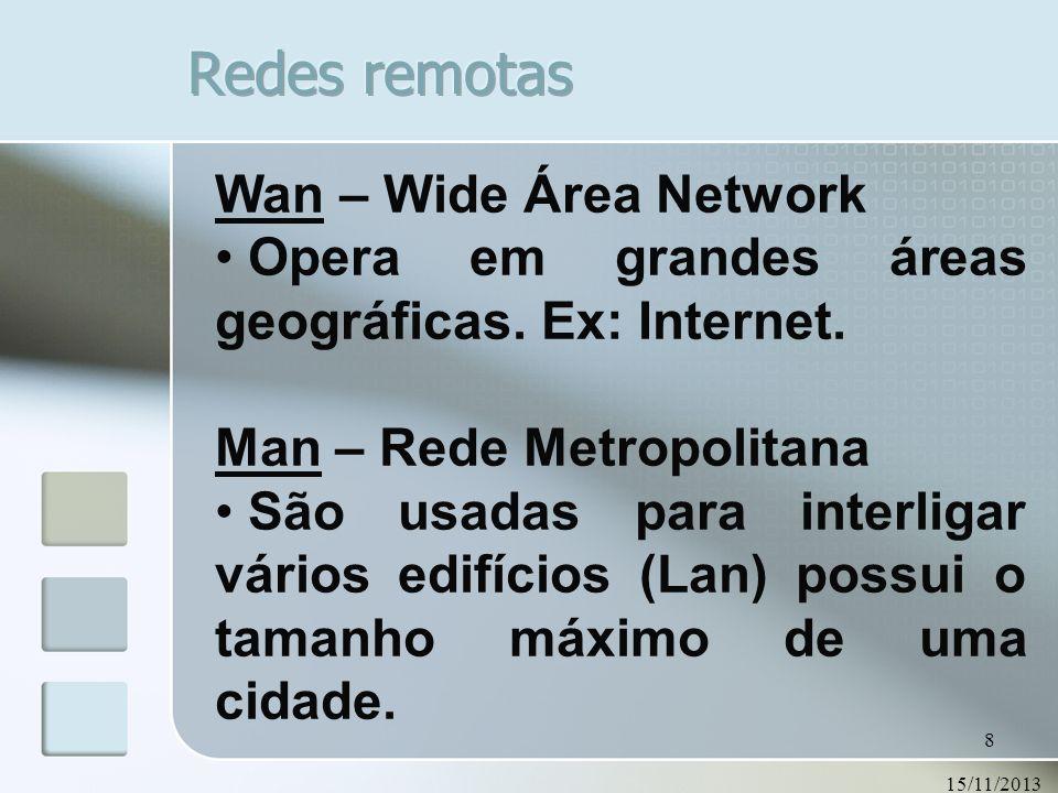 Redes remotas Wan – Wide Área Network