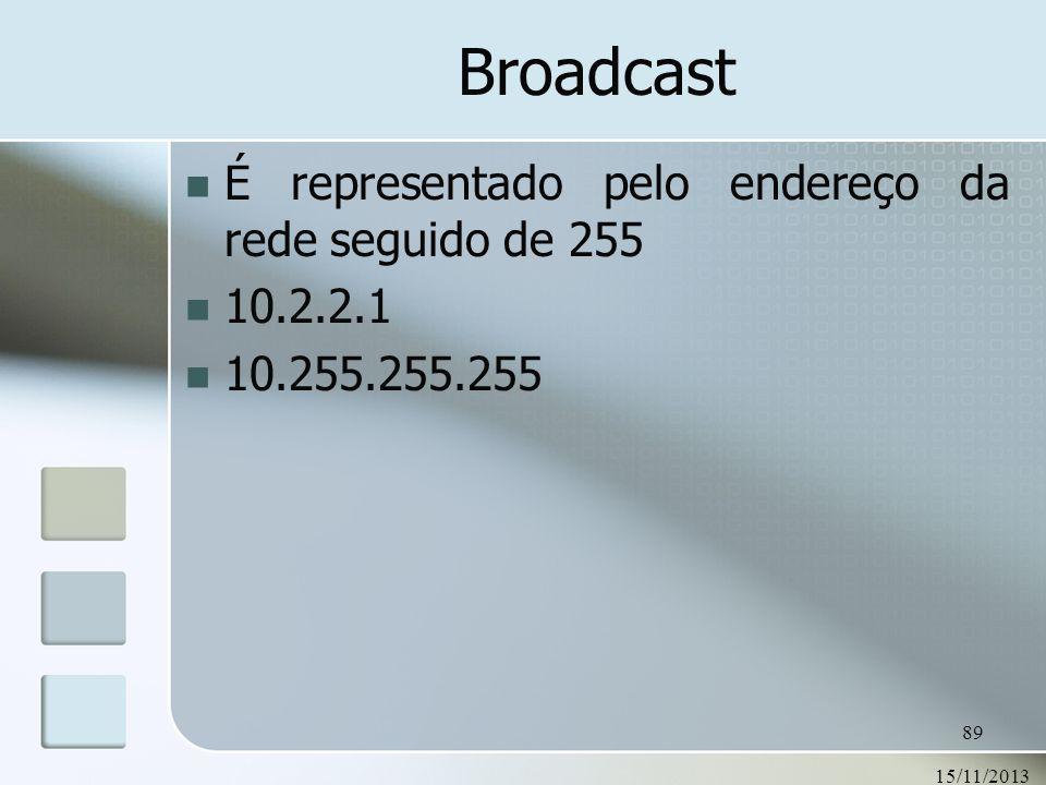 Broadcast É representado pelo endereço da rede seguido de 255 10.2.2.1