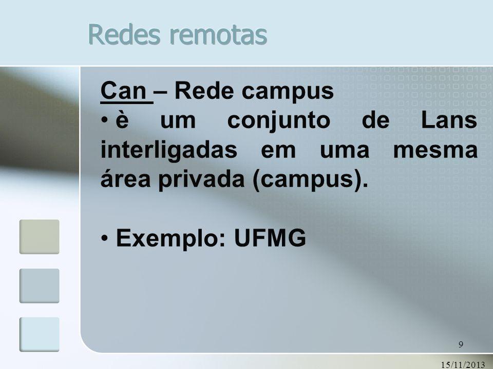 Redes remotas Can – Rede campus
