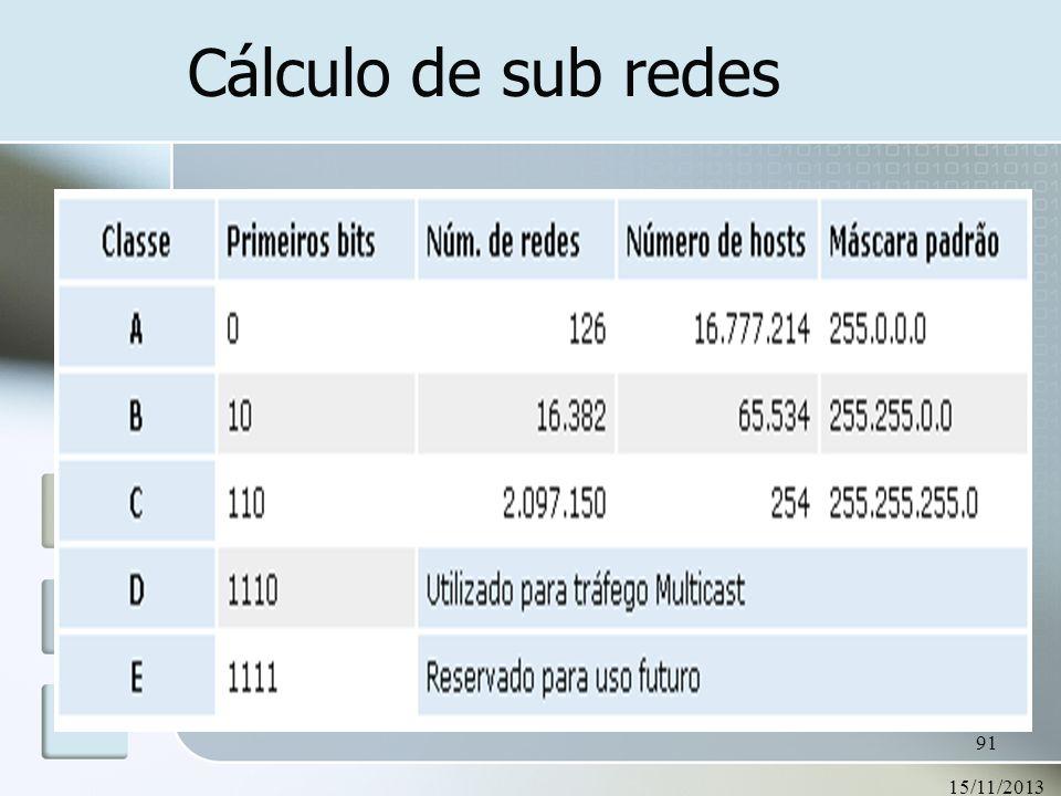 Cálculo de sub redes 23/03/2017