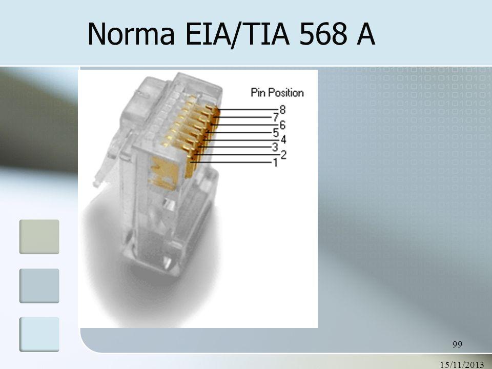 Norma EIA/TIA 568 A 23/03/2017