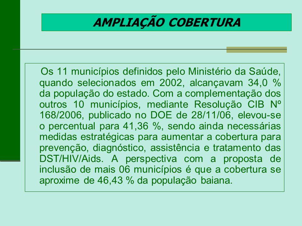 AMPLIAÇÃO COBERTURA
