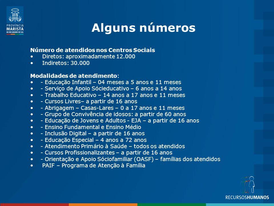 Alguns números Número de atendidos nos Centros Sociais
