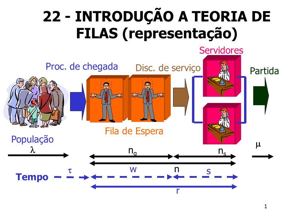 22 - INTRODUÇÃO A TEORIA DE FILAS (representação)