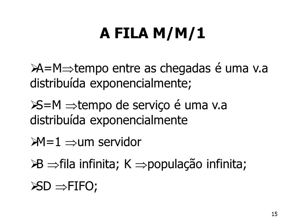 A FILA M/M/1 A=Mtempo entre as chegadas é uma v.a distribuída exponencialmente; S=M tempo de serviço é uma v.a distribuída exponencialmente.