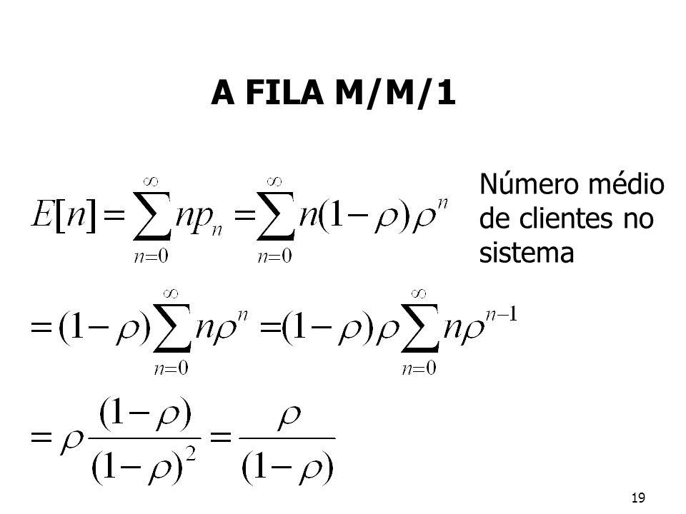A FILA M/M/1 Número médio de clientes no sistema