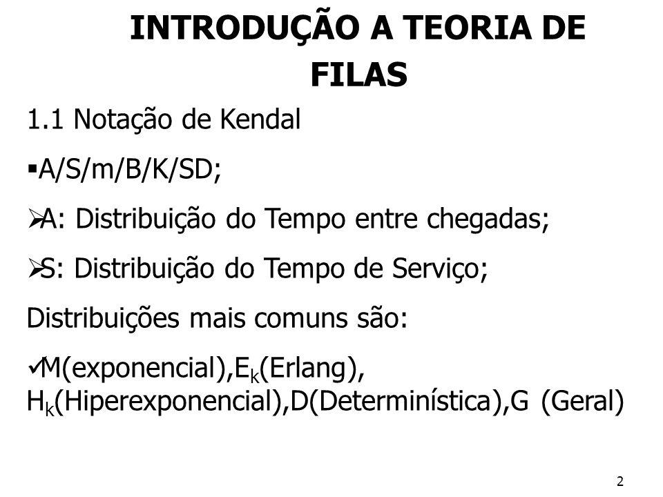 INTRODUÇÃO A TEORIA DE FILAS