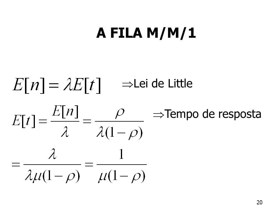 A FILA M/M/1 Lei de Little Tempo de resposta