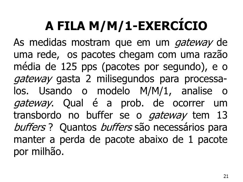 A FILA M/M/1-EXERCÍCIO