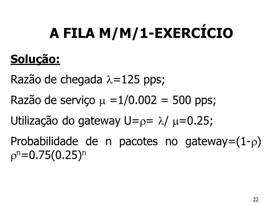 A FILA M/M/1-EXERCÍCIO Solução: Razão de chegada =125 pps;