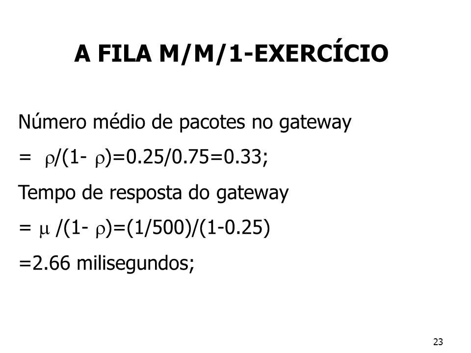 A FILA M/M/1-EXERCÍCIO Número médio de pacotes no gateway