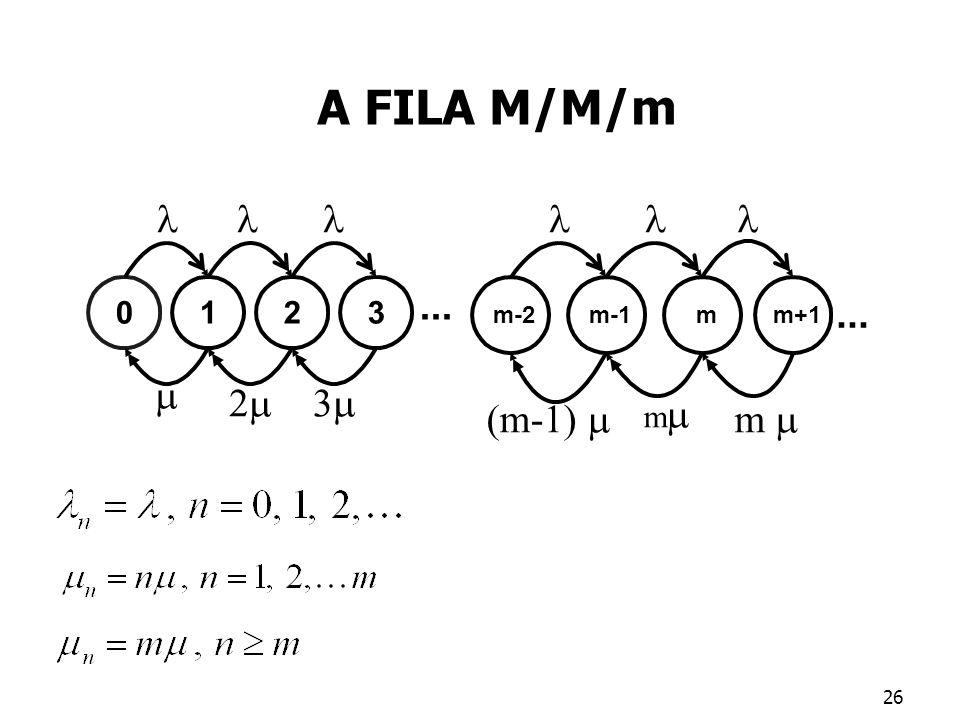 A FILA M/M/m l m m mm m+1 2 1 m m-1 m-2 2m (m-1) m ... 3 3m