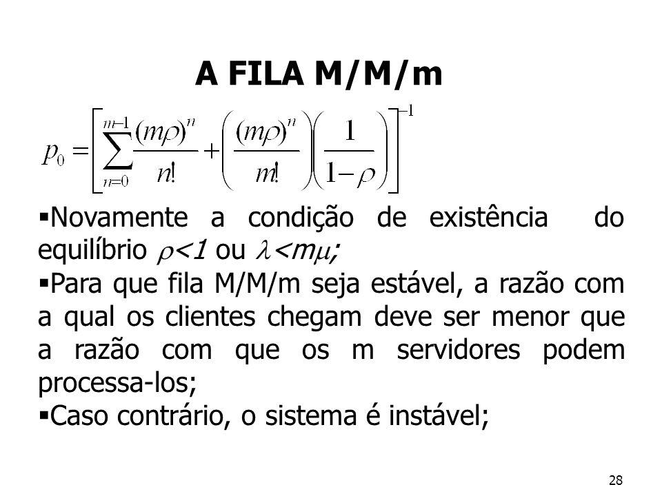 A FILA M/M/m Novamente a condição de existência do equilíbrio <1 ou <m;