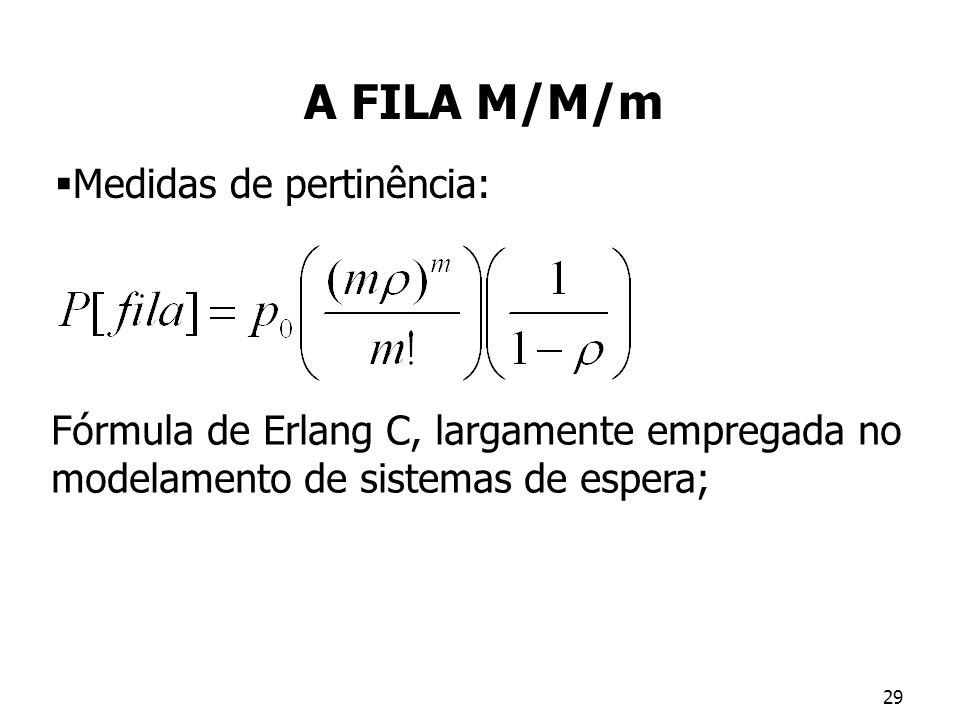 A FILA M/M/m Medidas de pertinência: