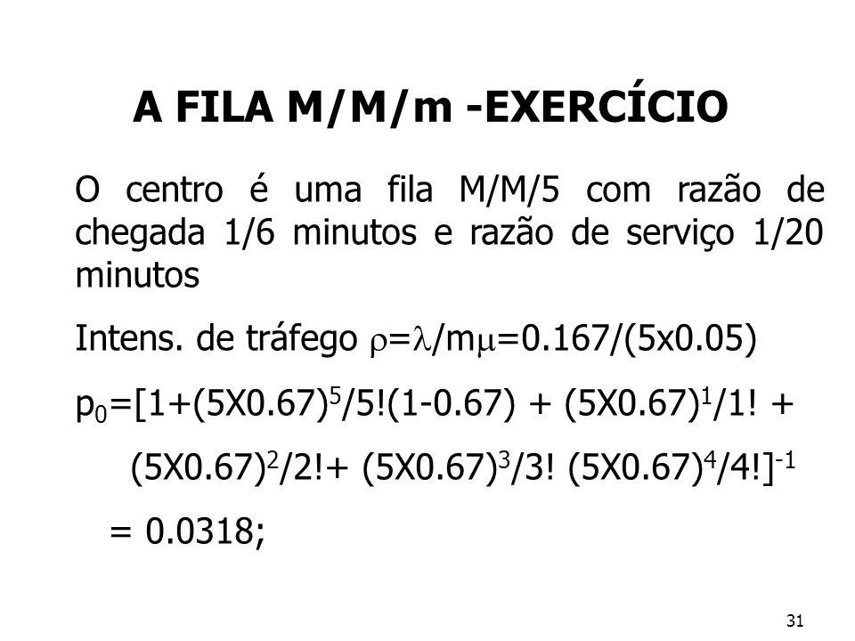A FILA M/M/m -EXERCÍCIO