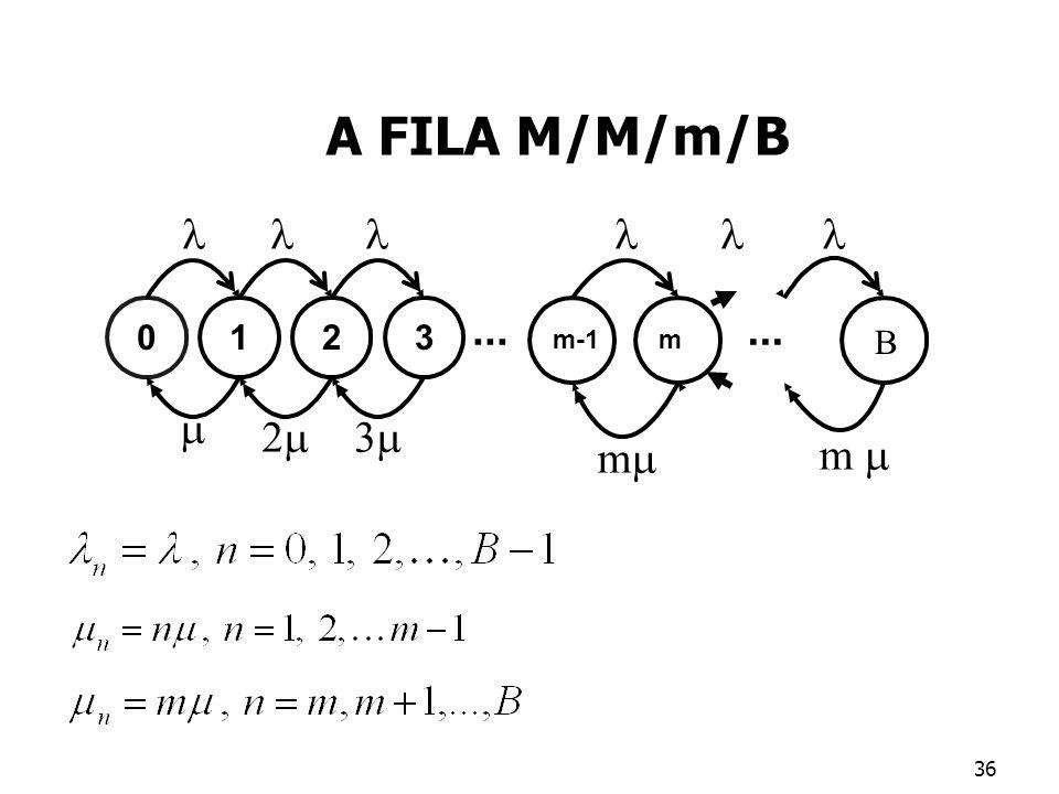 A FILA M/M/m/B ... l m m B 2 1 m m-1 2m mm 3 3m