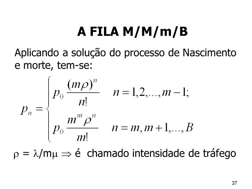 A FILA M/M/m/B Aplicando a solução do processo de Nascimento e morte, tem-se:  = /m  é chamado intensidade de tráfego.