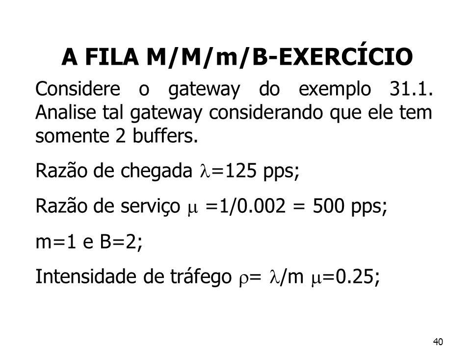 A FILA M/M/m/B-EXERCÍCIO