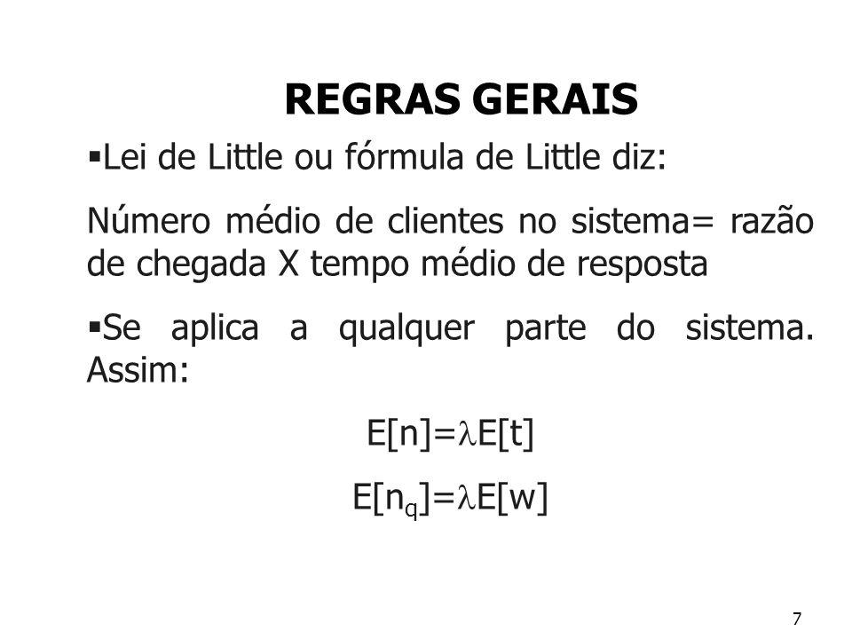 REGRAS GERAIS Lei de Little ou fórmula de Little diz:
