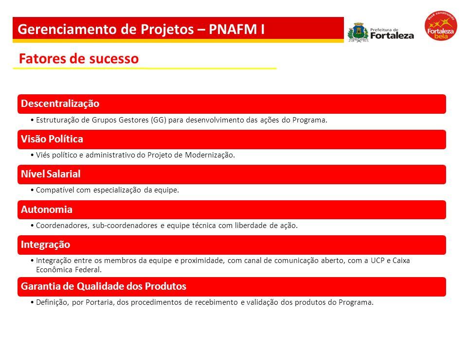 Gerenciamento de Projetos – PNAFM I