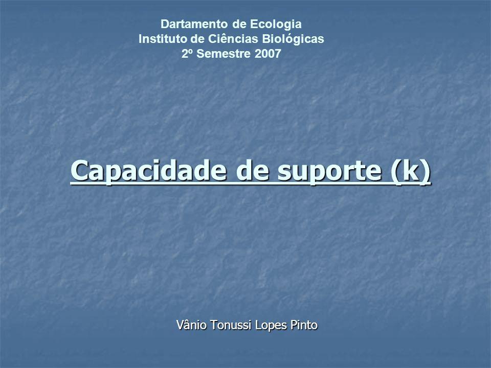 Capacidade de suporte (k)
