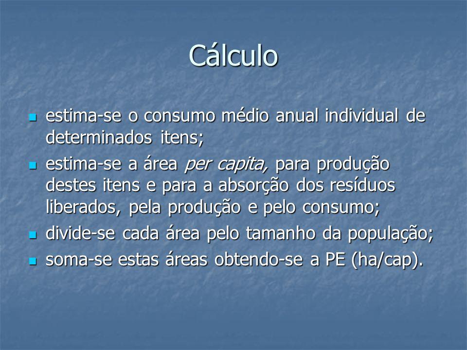 Cálculo estima-se o consumo médio anual individual de determinados itens;