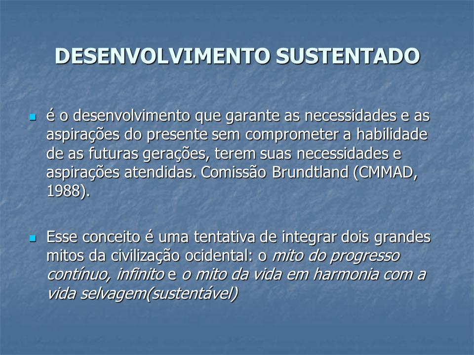 DESENVOLVIMENTO SUSTENTADO