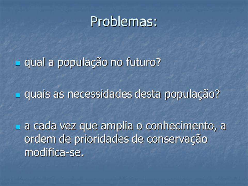 Problemas: qual a população no futuro