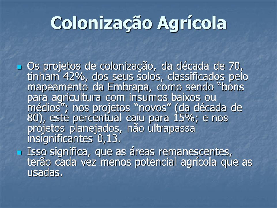 Colonização Agrícola