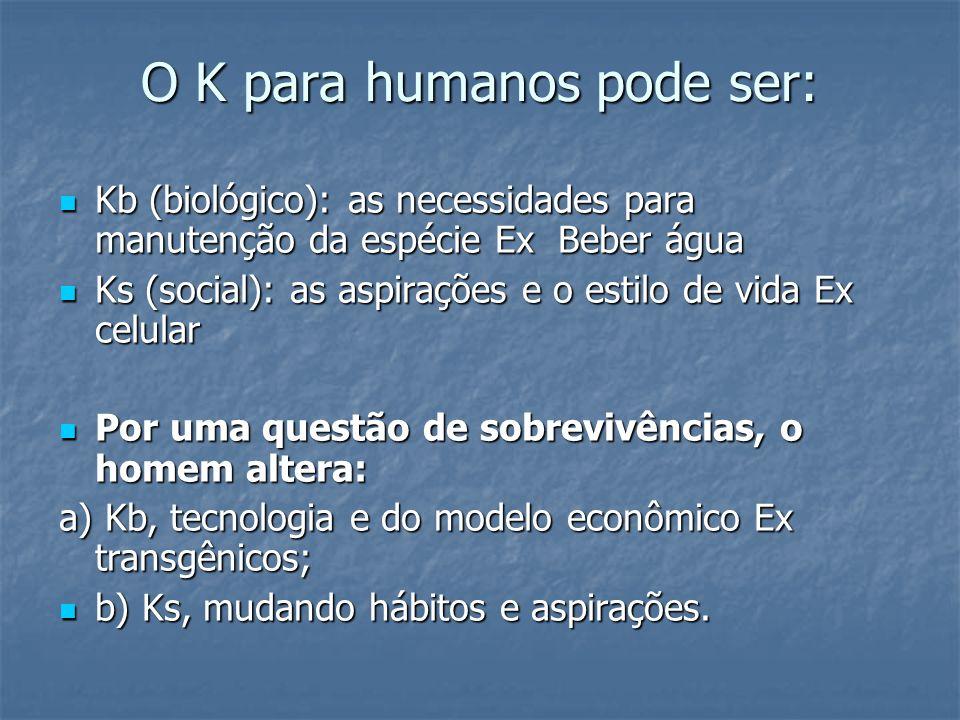 O K para humanos pode ser: