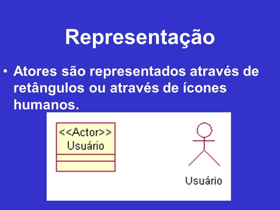 Representação Atores são representados através de retângulos ou através de ícones humanos.