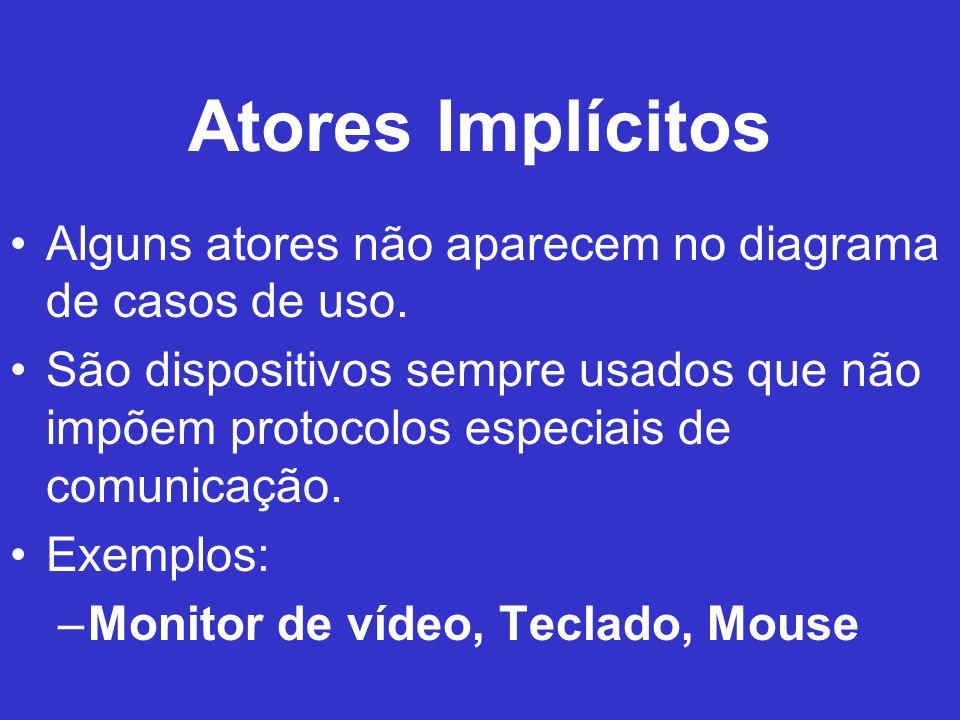 Atores Implícitos Alguns atores não aparecem no diagrama de casos de uso.