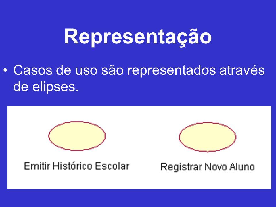 Representação Casos de uso são representados através de elipses.