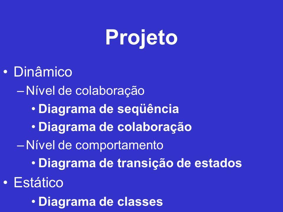 Projeto Dinâmico Estático Nível de colaboração Diagrama de seqüência