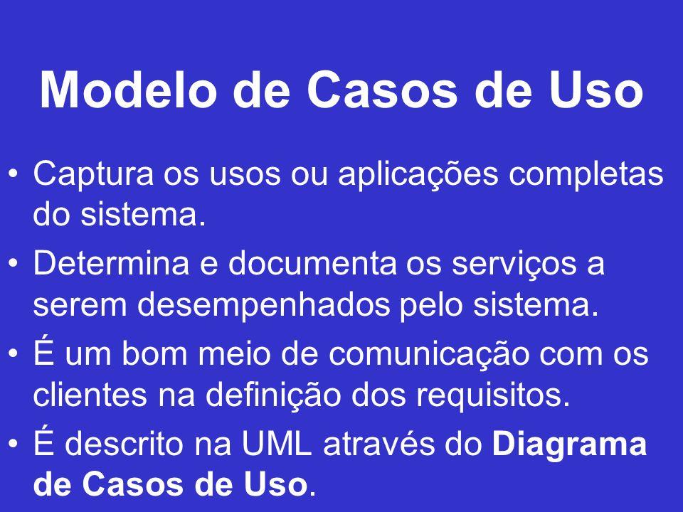 Modelo de Casos de Uso Captura os usos ou aplicações completas do sistema. Determina e documenta os serviços a serem desempenhados pelo sistema.