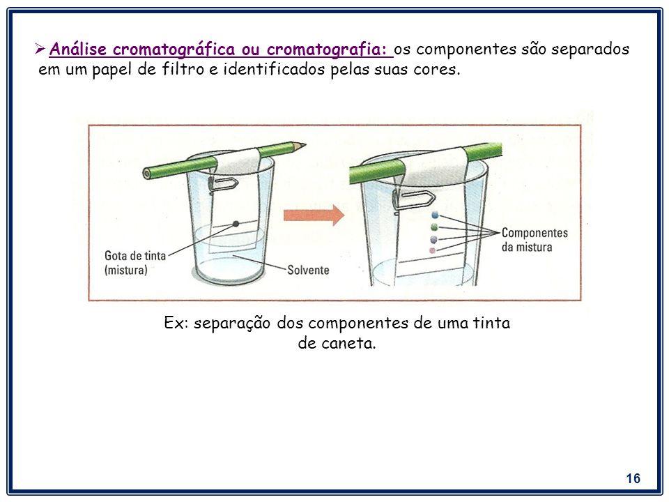 Ex: separação dos componentes de uma tinta