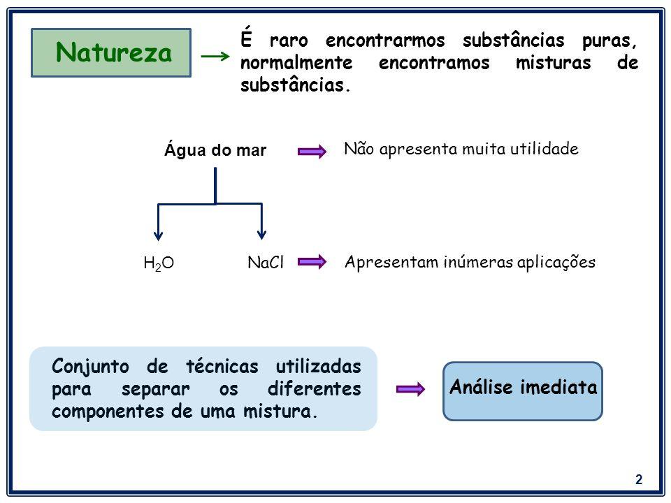 É raro encontrarmos substâncias puras, normalmente encontramos misturas de substâncias.