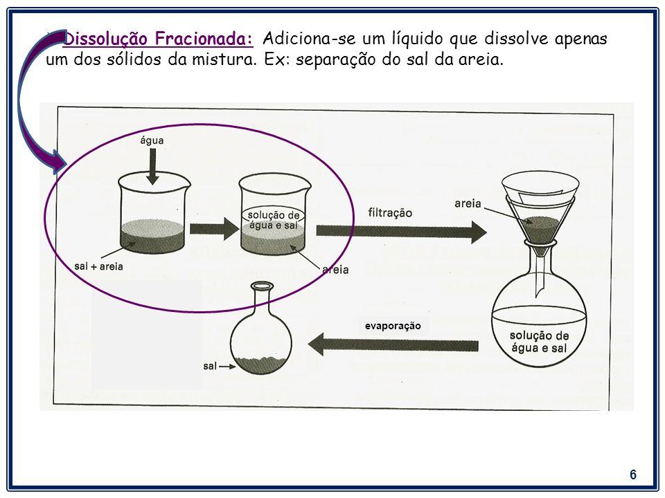 Dissolução Fracionada: Adiciona-se um líquido que dissolve apenas um dos sólidos da mistura. Ex: separação do sal da areia.