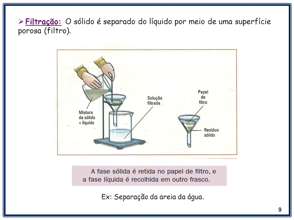 Filtração: O sólido é separado do líquido por meio de uma superfície porosa (filtro).