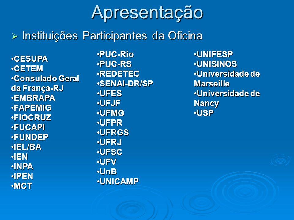Apresentação Instituições Participantes da Oficina PUC-Rio PUC-RS