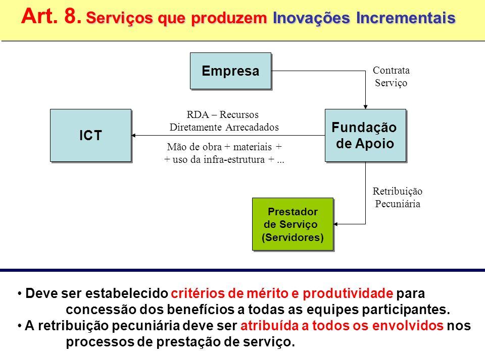 Art. 8. Serviços que produzem Inovações Incrementais