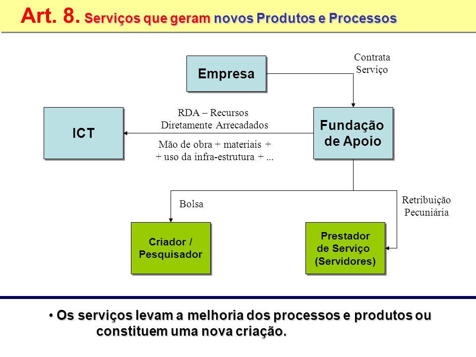 Art. 8. Serviços que geram novos Produtos e Processos