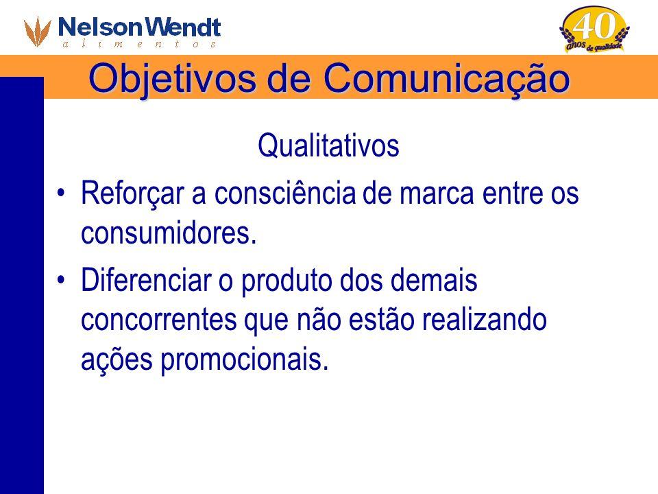 Objetivos de Comunicação