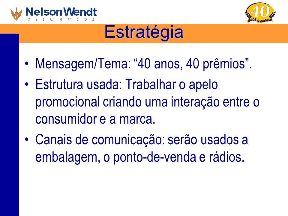 Estratégia Mensagem/Tema: 40 anos, 40 prêmios .