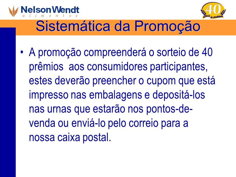 Sistemática da Promoção