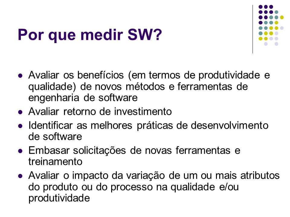 Por que medir SW Avaliar os benefícios (em termos de produtividade e qualidade) de novos métodos e ferramentas de engenharia de software.