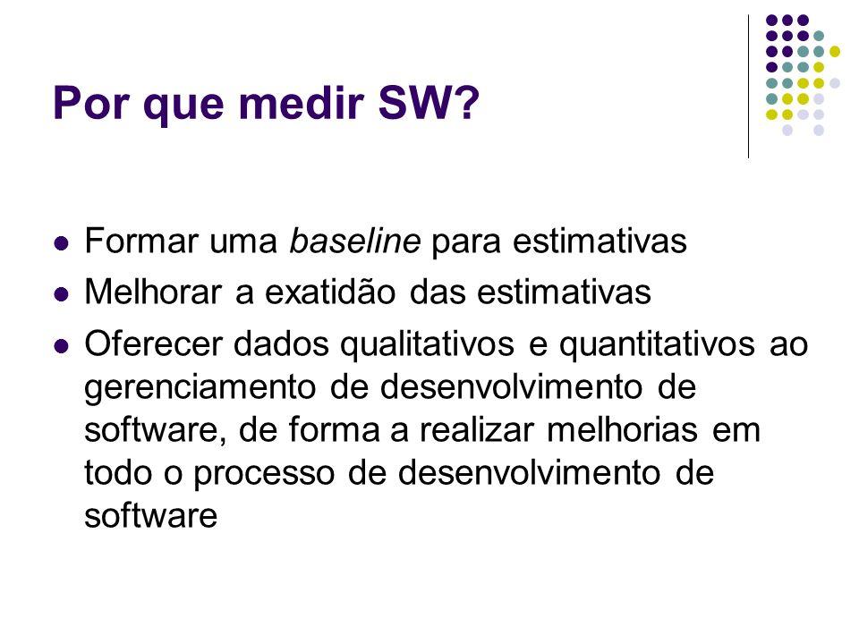 Por que medir SW Formar uma baseline para estimativas