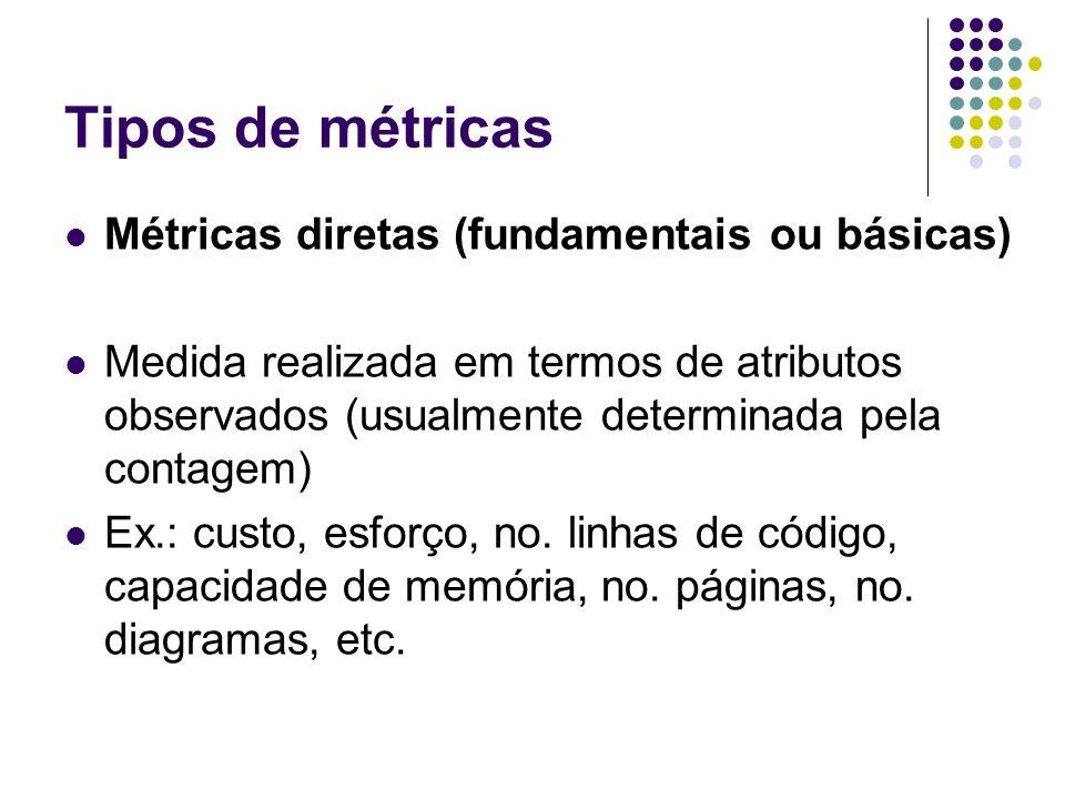 Tipos de métricas Métricas diretas (fundamentais ou básicas)