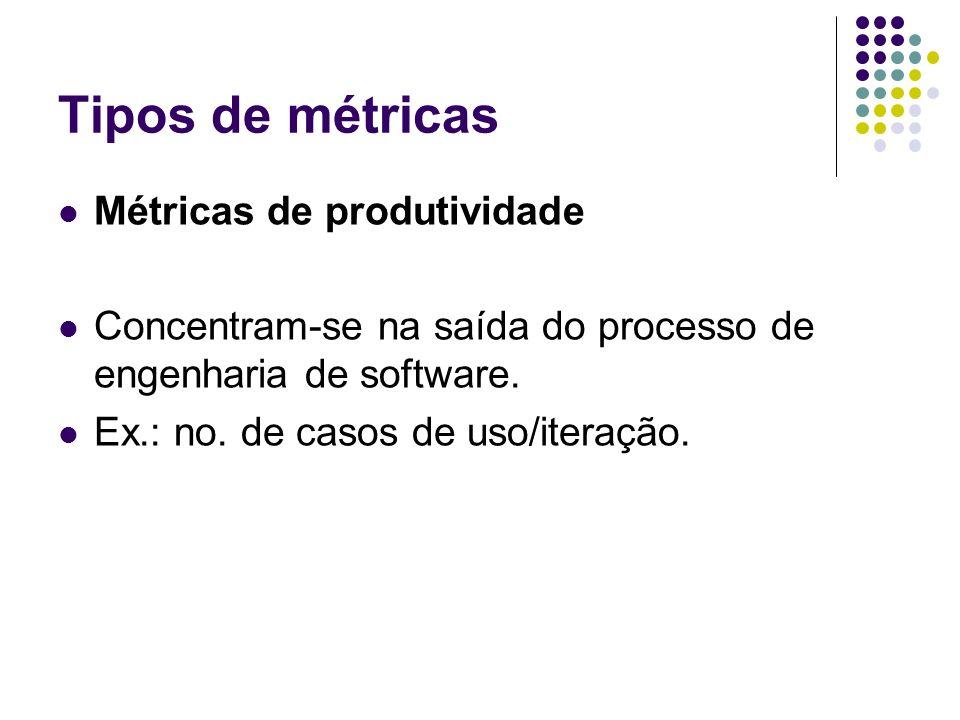 Tipos de métricas Métricas de produtividade