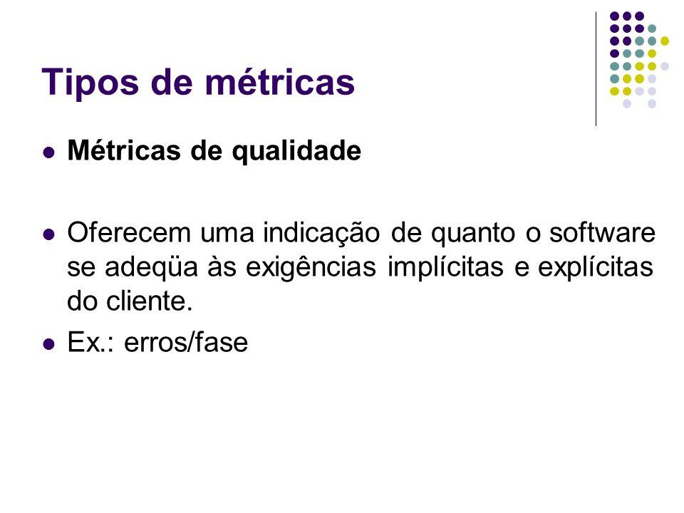 Tipos de métricas Métricas de qualidade